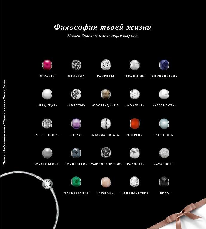 коллекция pandora essence
