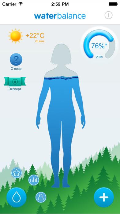 Waterbalance: следит за водным балансом