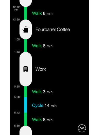 приложения фитнес для iphone