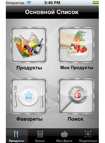 Приложение «Моя диета PRO»