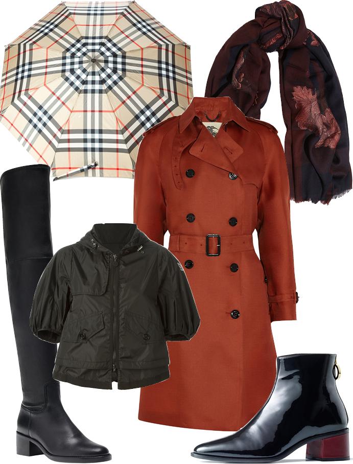 Как правильно одеваться в дождь