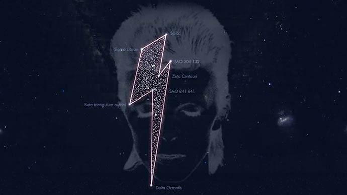Созвездие Дэвида Боуи