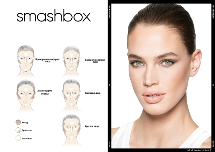 Шпаргалка к набору Contour Kit от Smashbox