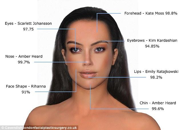 Портрет идеальной женщины, внешность которой на сегодняшний день можно было бы считать эталонной